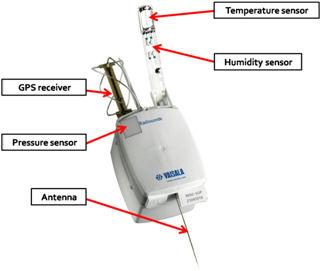 Radiosonde Instrumentation Department Of Atmospheric