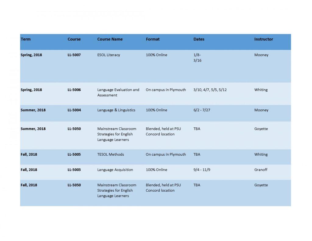 gr-tesol-courses-2018-b