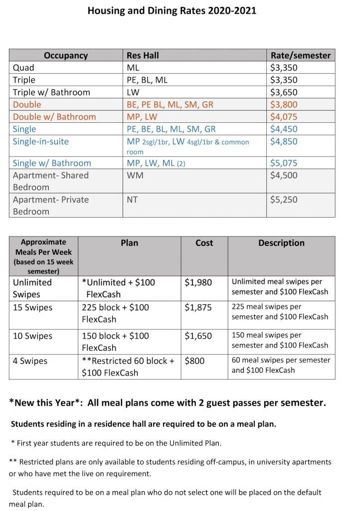 Housing Dining Rates 2020-2021